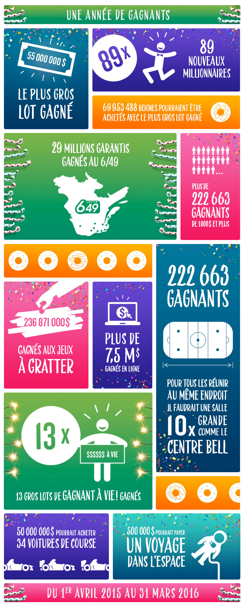 Gagnants_infographie