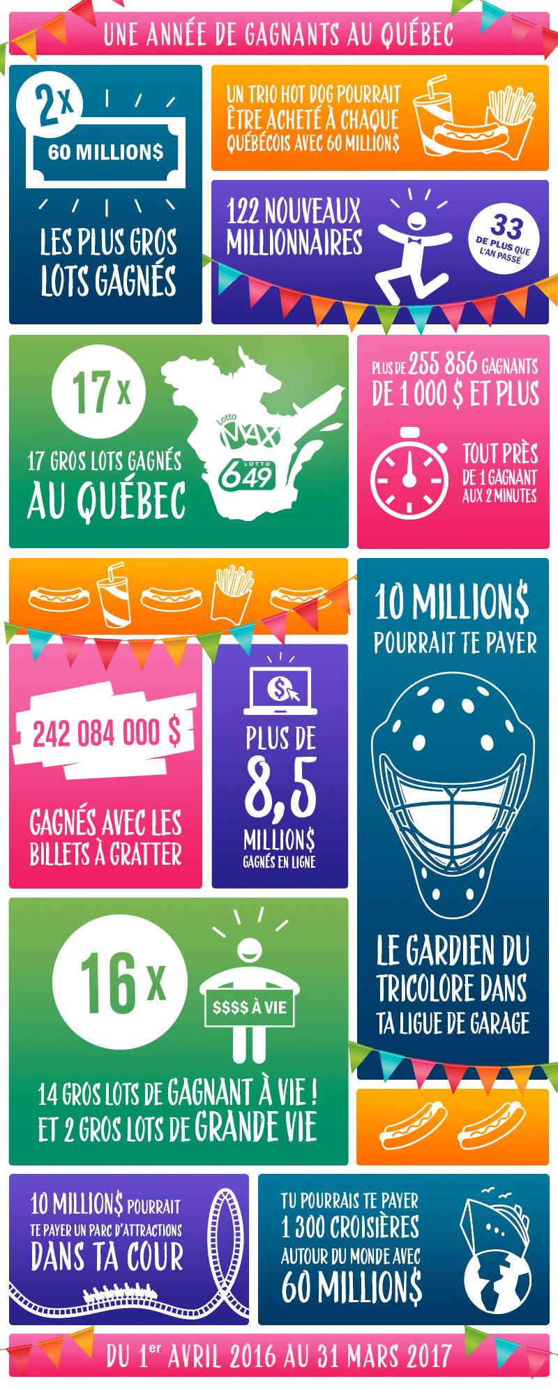 Infographiques_2017_corrigé